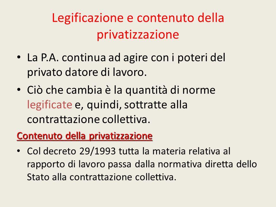 Legificazione e contenuto della privatizzazione La P.A. continua ad agire con i poteri del privato datore di lavoro. Ciò che cambia è la quantità di n