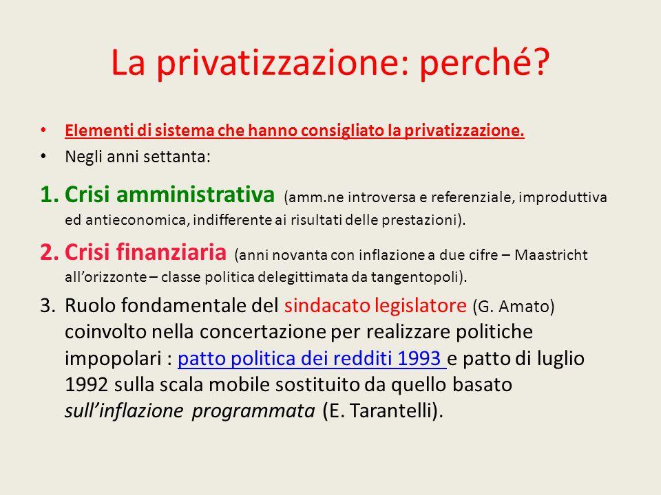 La privatizzazione: perché? Elementi di sistema che hanno consigliato la privatizzazione. Negli anni settanta: 1.Crisi amministrativa (amm.ne introver