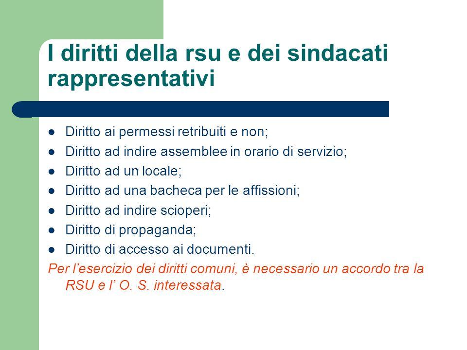 I diritti della rsu e dei sindacati rappresentativi Diritto ai permessi retribuiti e non; Diritto ad indire assemblee in orario di servizio; Diritto a