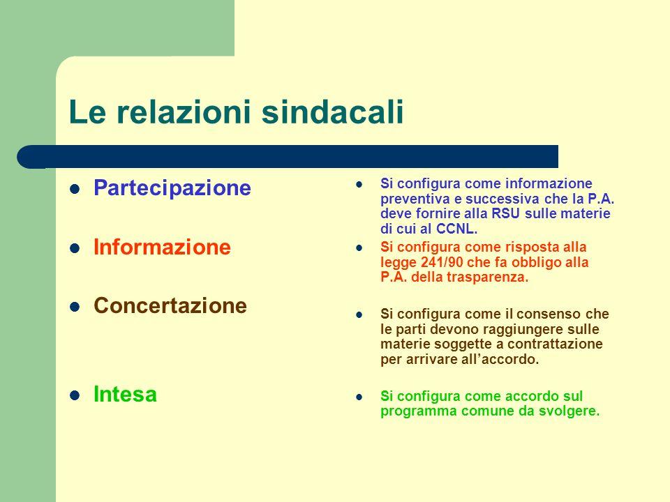Le relazioni sindacali Partecipazione Informazione Concertazione Intesa Si configura come informazione preventiva e successiva che la P.A. deve fornir