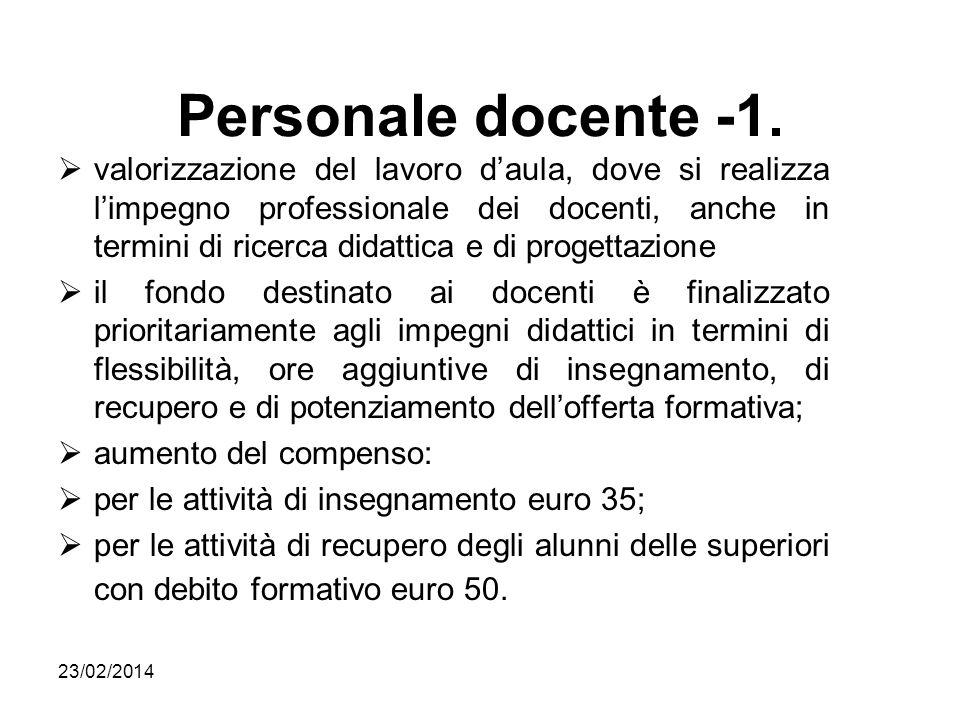 23/02/2014 Personale docente -1. valorizzazione del lavoro daula, dove si realizza limpegno professionale dei docenti, anche in termini di ricerca did
