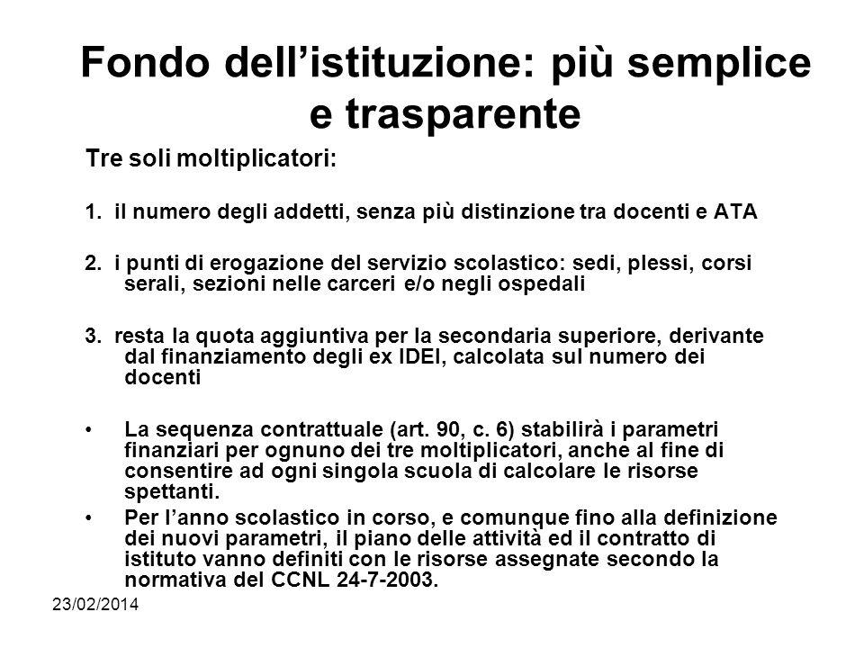 23/02/2014 Fondo dellistituzione: più semplice e trasparente Tre soli moltiplicatori: 1. il numero degli addetti, senza più distinzione tra docenti e