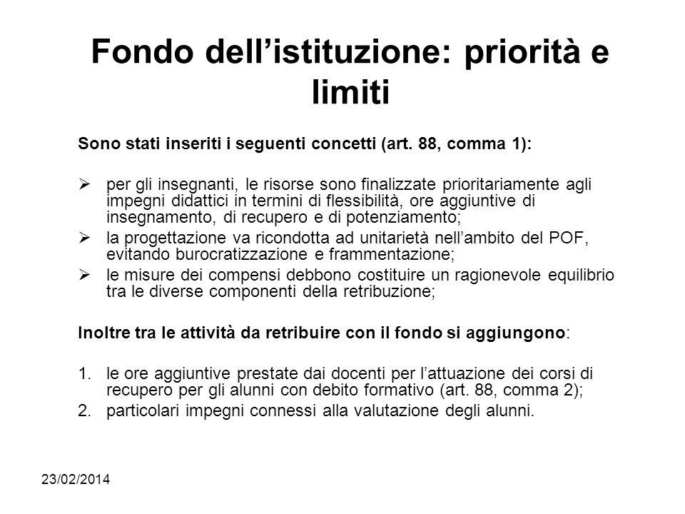 23/02/2014 Fondo dellistituzione: priorità e limiti Sono stati inseriti i seguenti concetti (art. 88, comma 1): per gli insegnanti, le risorse sono fi