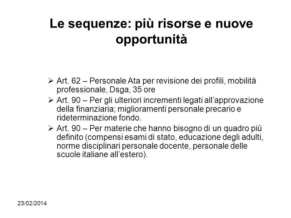 23/02/2014 Le sequenze: più risorse e nuove opportunità Art. 62 – Personale Ata per revisione dei profili, mobilità professionale, Dsga, 35 ore Art. 9
