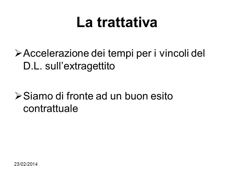 23/02/2014 La trattativa Accelerazione dei tempi per i vincoli del D.L. sullextragettito Siamo di fronte ad un buon esito contrattuale
