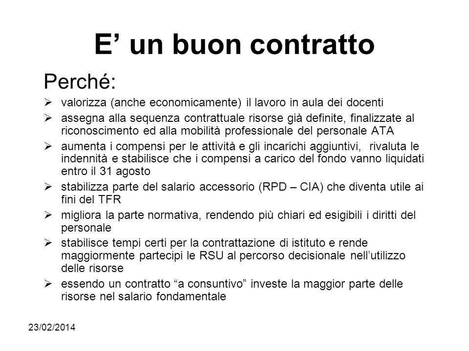 23/02/2014 E un buon contratto Perché: valorizza (anche economicamente) il lavoro in aula dei docenti assegna alla sequenza contrattuale risorse già d