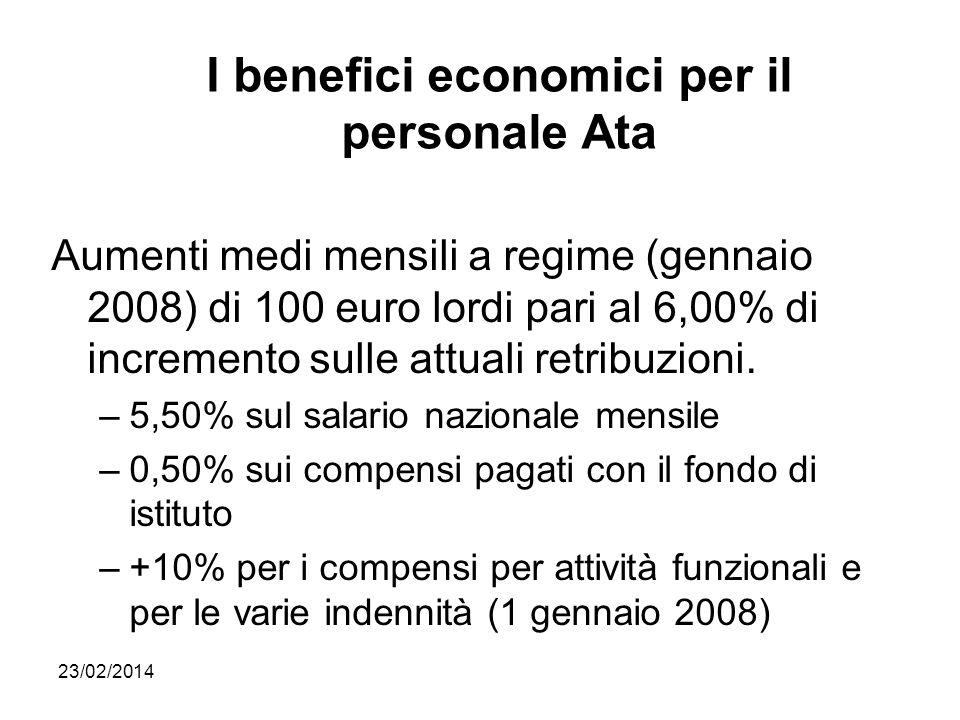 23/02/2014 I benefici economici per il personale Ata Aumenti medi mensili a regime (gennaio 2008) di 100 euro lordi pari al 6,00% di incremento sulle