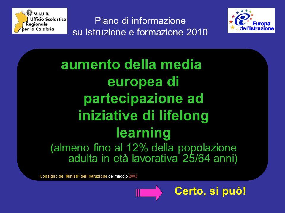 Piano di informazione su Istruzione e formazione 2010 aumento della media europea di partecipazione ad iniziative di lifelong learning (almeno fino al 12% della popolazione adulta in età lavorativa 25/64 anni) Certo, si può.