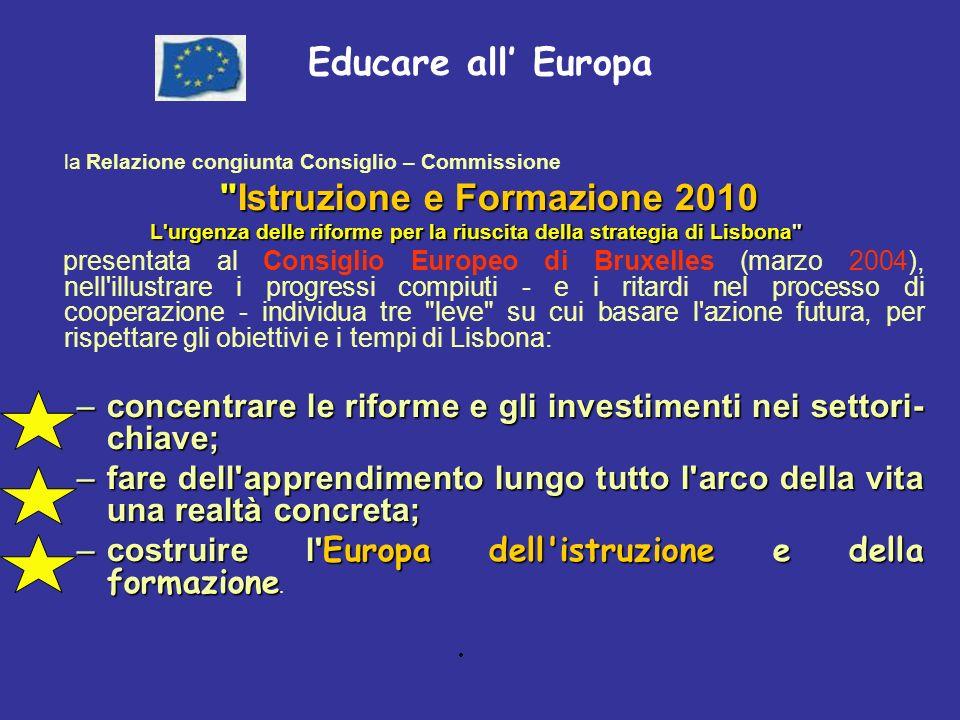 Educare all Europa la Relazione congiunta Consiglio – Commissione Istruzione e Formazione 2010 L urgenza delle riforme per la riuscita della strategia di Lisbona presentata al Consiglio Europeo di Bruxelles (marzo 2004), nell illustrare i progressi compiuti - e i ritardi nel processo di cooperazione - individua tre leve su cui basare l azione futura, per rispettare gli obiettivi e i tempi di Lisbona: –concentrare le riforme e gli investimenti nei settori- chiave; –fare dell apprendimento lungo tutto l arco della vita una realtà concreta; –costruire l Europa dell istruzione e della formazione –costruire l Europa dell istruzione e della formazione.