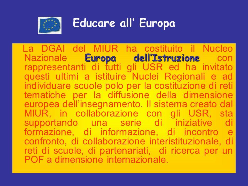 Educare all Europa Europa dellIstruzione La DGAI del MIUR ha costituito il Nucleo Nazionale Europa dellIstruzione con rappresentanti di tutti gli USR ed ha invitato questi ultimi a istituire Nuclei Regionali e ad individuare scuole polo per la costituzione di reti tematiche per la diffusione della dimensione europea dellinsegnamento.