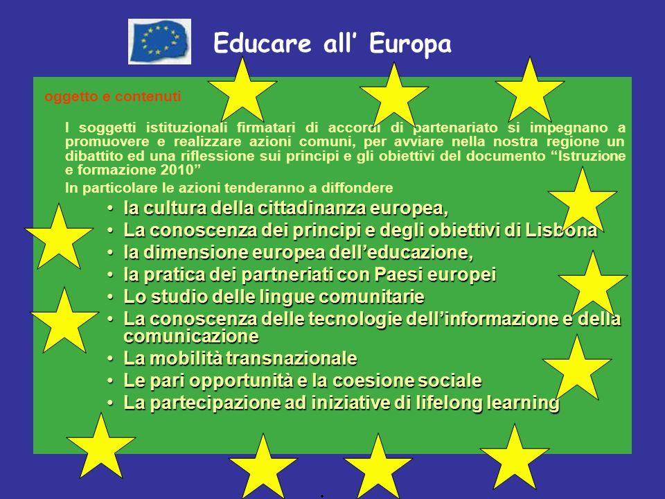 Educare all Europa oggetto e contenuti I soggetti istituzionali firmatari di accordi di partenariato si impegnano a promuovere e realizzare azioni comuni, per avviare nella nostra regione un dibattito ed una riflessione sui principi e gli obiettivi del documento Istruzione e formazione 2010 In particolare le azioni tenderanno a diffondere la cultura della cittadinanza europea,la cultura della cittadinanza europea, La conoscenza dei principi e degli obiettivi di LisbonaLa conoscenza dei principi e degli obiettivi di Lisbona la dimensione europea delleducazione,la dimensione europea delleducazione, la pratica dei partneriati con Paesi europeila pratica dei partneriati con Paesi europei Lo studio delle lingue comunitarieLo studio delle lingue comunitarie La conoscenza delle tecnologie dellinformazione e della comunicazioneLa conoscenza delle tecnologie dellinformazione e della comunicazione La mobilità transnazionaleLa mobilità transnazionale Le pari opportunità e la coesione socialeLe pari opportunità e la coesione sociale La partecipazione ad iniziative di lifelong learningLa partecipazione ad iniziative di lifelong learning