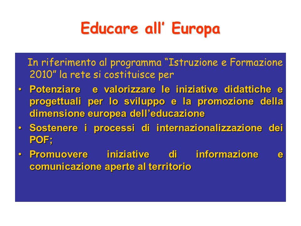 Educare all Europa In riferimento al programma Istruzione e Formazione 2010 la rete si costituisce per Potenziare e valorizzare le iniziative didattiche e progettuali per lo sviluppo e la promozione della dimensione europea delleducazionePotenziare e valorizzare le iniziative didattiche e progettuali per lo sviluppo e la promozione della dimensione europea delleducazione Sostenere i processi di internazionalizzazione dei POF;Sostenere i processi di internazionalizzazione dei POF; Promuovere iniziative di informazione e comunicazione aperte al territorioPromuovere iniziative di informazione e comunicazione aperte al territorio
