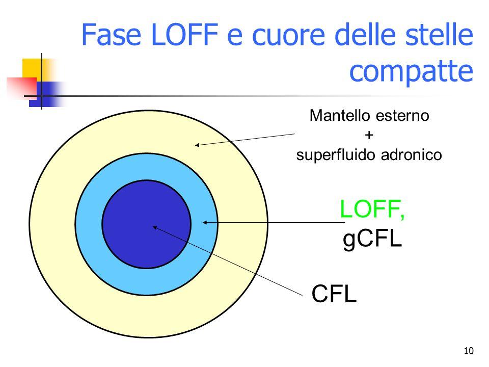 10 Fase LOFF e cuore delle stelle compatte Mantello esterno + superfluido adronico CFL LOFF, gCFL