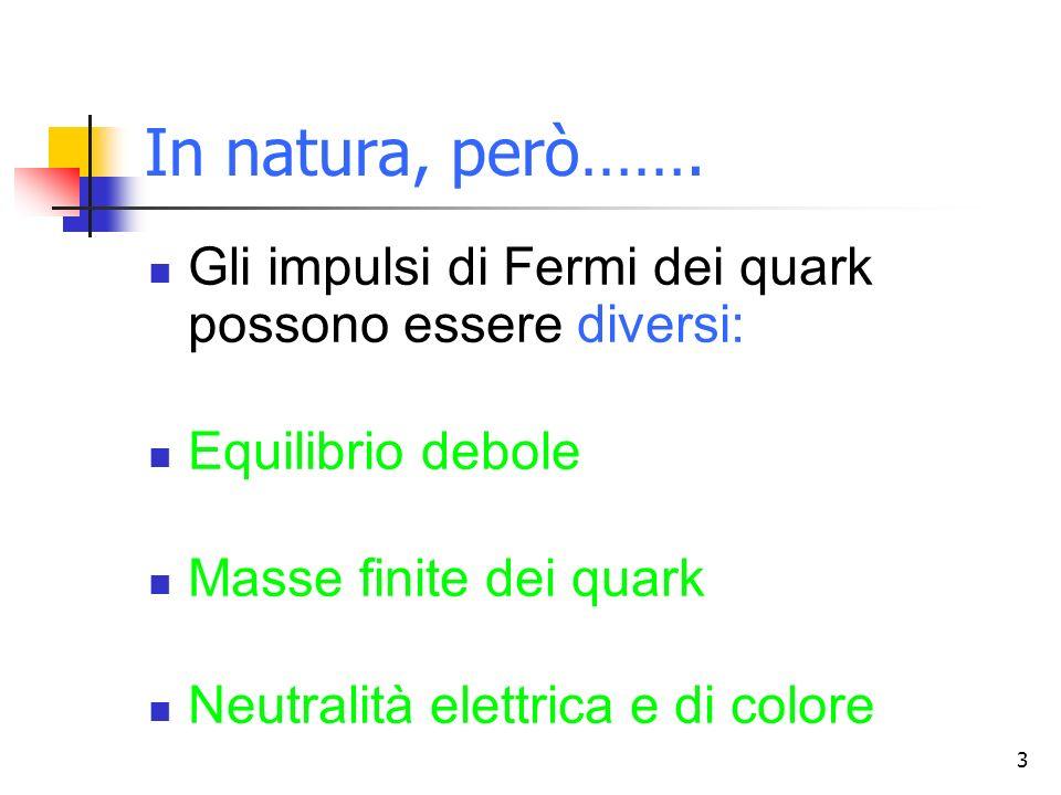 3 In natura, però……. Gli impulsi di Fermi dei quark possono essere diversi: Equilibrio debole Masse finite dei quark Neutralità elettrica e di colore