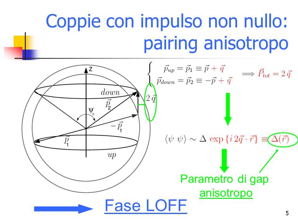 5 Coppie con impulso non nullo: pairing anisotropo Parametro di gap anisotropo Fase LOFF