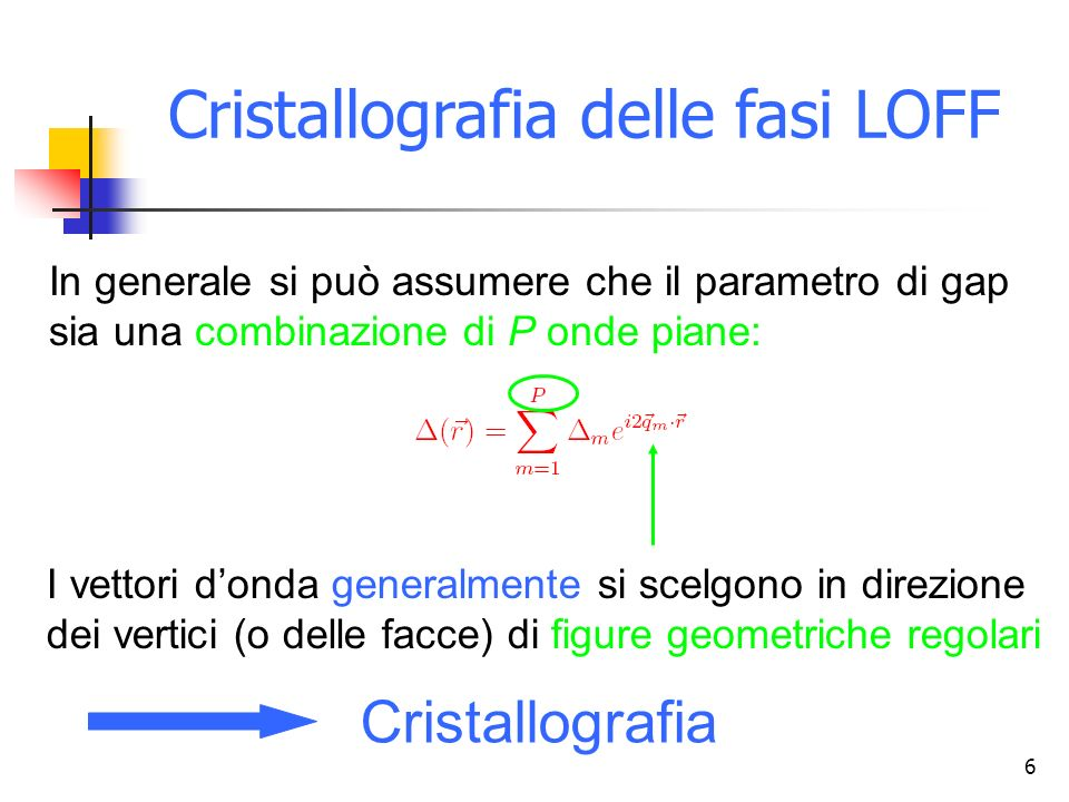 6 Cristallografia delle fasi LOFF In generale si può assumere che il parametro di gap sia una combinazione di P onde piane: I vettori donda generalmen