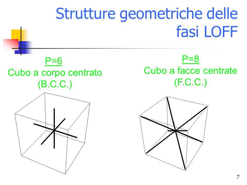 7 Strutture geometriche delle fasi LOFF P=6 Cubo a corpo centrato (B.C.C.) P=8 Cubo a facce centrate (F.C.C.)