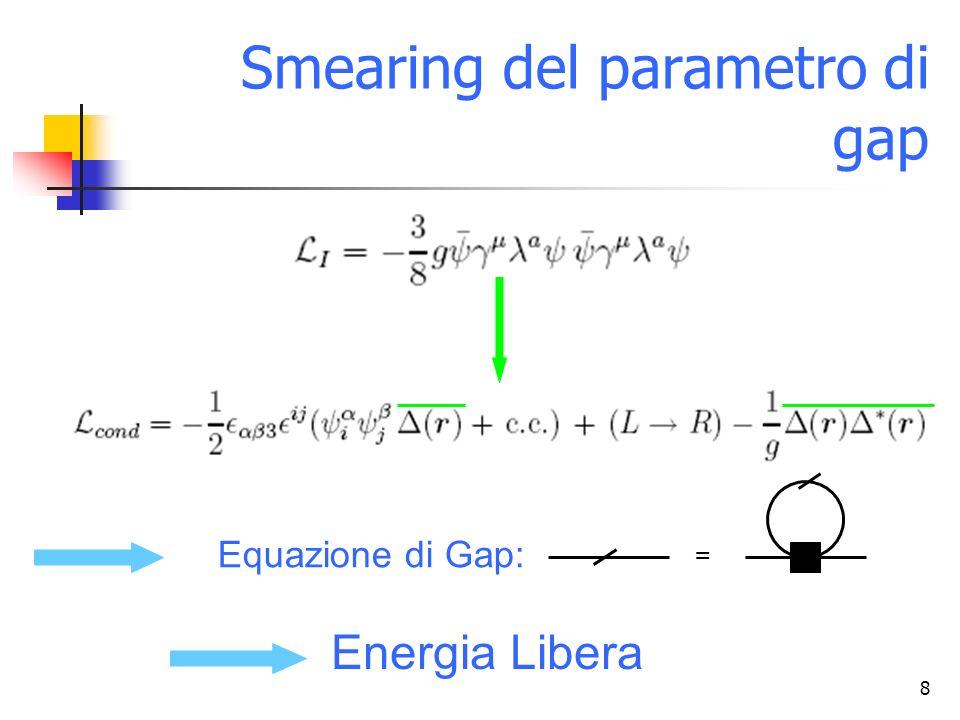 8 Smearing del parametro di gap Equazione di Gap: = Energia Libera
