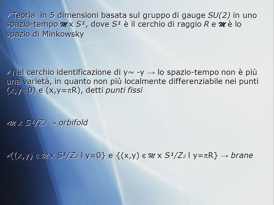 Teoria in 5 dimensioni basata sul gruppo di gauge SU(2) in uno spazio-tempo M x S¹, dove S¹ è il cerchio di raggio R e M è lo spazio di Minkowsky Teoria in 5 dimensioni basata sul gruppo di gauge SU(2) in uno spazio-tempo M x S¹, dove S¹ è il cerchio di raggio R e M è lo spazio di Minkowsky Nel cerchio identificazione di y~ -y lo spazio-tempo non è più una varietà, in quanto non più localmente differenziabile nei punti (x,y=0) e (x,y= π R), detti punti fissi Nel cerchio identificazione di y~ -y lo spazio-tempo non è più una varietà, in quanto non più localmente differenziabile nei punti (x,y=0) e (x,y= π R), detti punti fissi M x S¹/Z 2 orbifold M x S¹/Z 2 orbifold {(x,y) Є M x S¹/Z 2 l y=0} e {(x,y) Є M x S¹/Z 2 l y= π R} brane {(x,y) Є M x S¹/Z 2 l y=0} e {(x,y) Є M x S¹/Z 2 l y= π R} brane