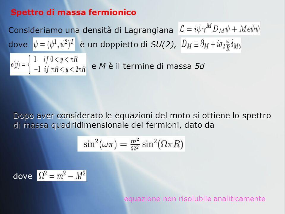 Spettro di massa fermionico Consideriamo una densità di Lagrangiana dove è un doppietto di SU(2), e M è il termine di massa 5d Dopo aver considerato le equazioni del moto si ottiene lo spettro di massa quadridimensionale dei fermioni, dato da dove equazione non risolubile analiticamente