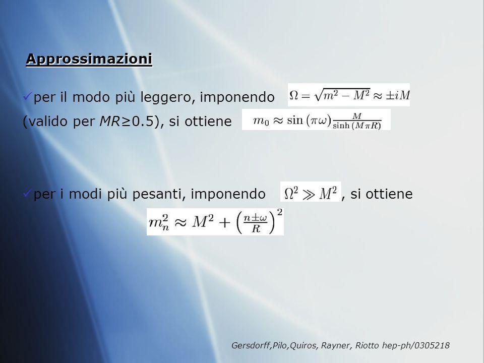 Potenziale efficace e temperatura di transizione Il potenziale fermionico one-loop è dato dalla somma dei contributi a T=0 e a T0 T=0 per 2 π MR>>1 si può risolvere analiticamente dove p è il momento euclideo, N f è il numero di gradi di libertà fermionici m n è la massa 4d della n-esima particella