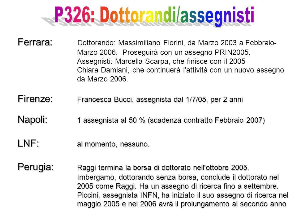 Ferrara: Ferrara: Dottorando: Massimiliano Fiorini, da Marzo 2003 a Febbraio- Marzo 2006.