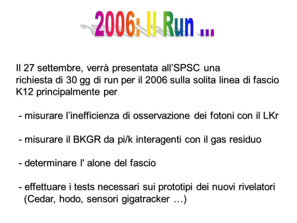 Il 27 settembre, verrà presentata allSPSC una richiesta di 30 gg di run per il 2006 sulla solita linea di fascio K12 principalmente per - misurare linefficienza di osservazione dei fotoni con il LKr - misurare linefficienza di osservazione dei fotoni con il LKr - misurare il BKGR da pi/k interagenti con il gas residuo - misurare il BKGR da pi/k interagenti con il gas residuo - determinare l alone del fascio - determinare l alone del fascio - effettuare i tests necessari sui prototipi dei nuovi rivelatori - effettuare i tests necessari sui prototipi dei nuovi rivelatori (Cedar, hodo, sensori gigatracker …) (Cedar, hodo, sensori gigatracker …)