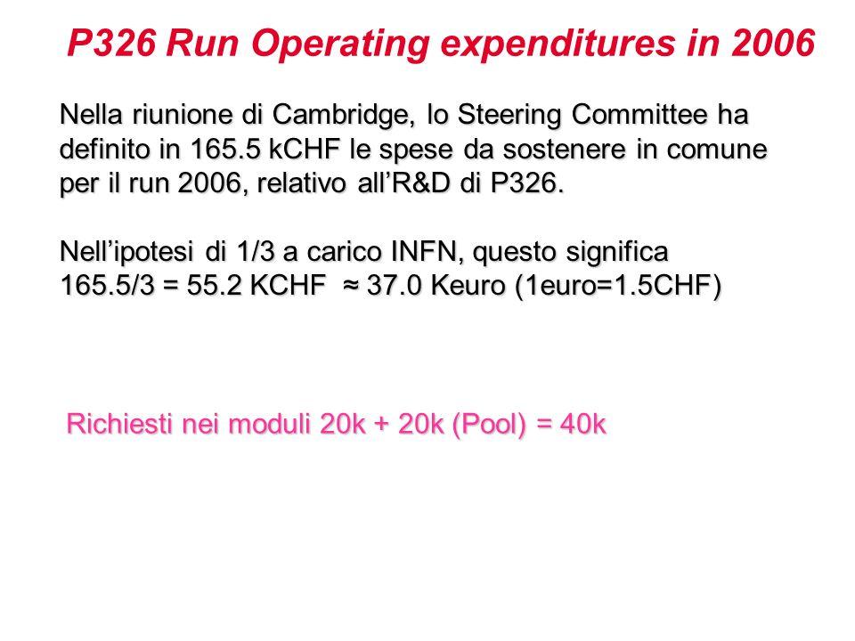 Nella riunione di Cambridge, lo Steering Committee ha definito in 165.5 kCHF le spese da sostenere in comune per il run 2006, relativo allR&D di P326.
