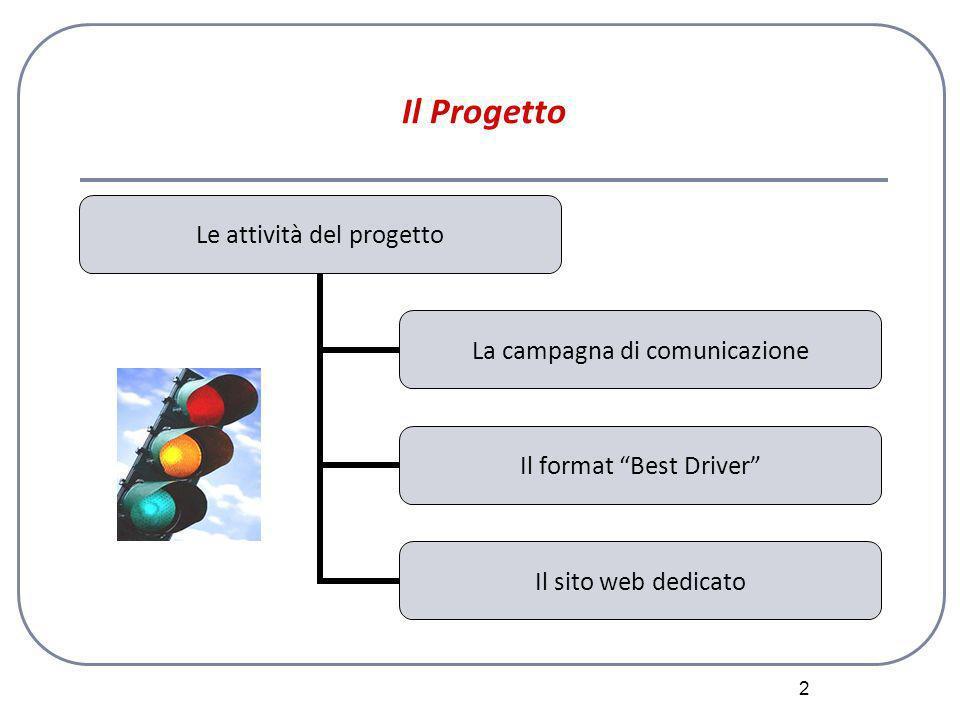 2 Il Progetto