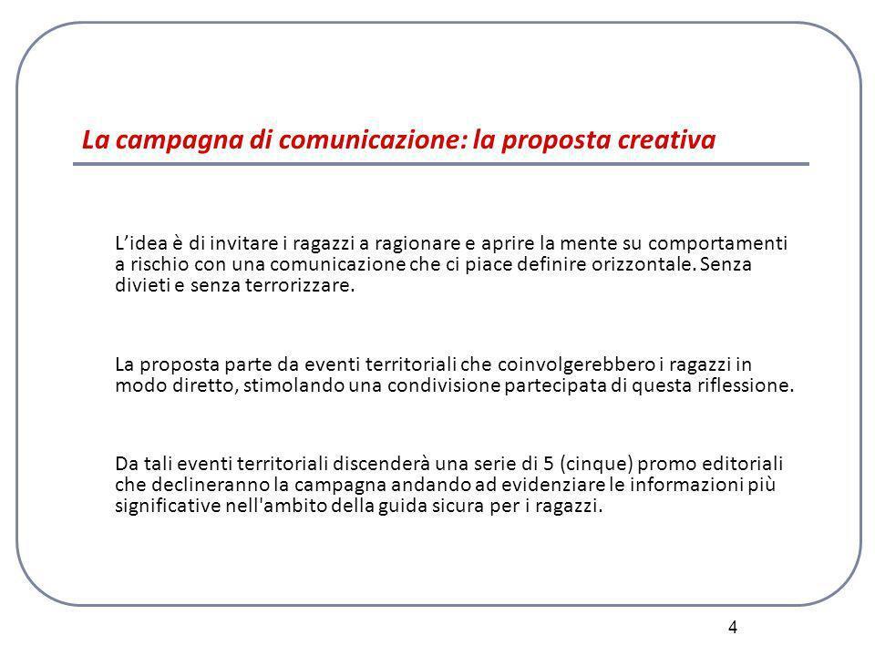 4 La campagna di comunicazione: la proposta creativa Lidea è di invitare i ragazzi a ragionare e aprire la mente su comportamenti a rischio con una comunicazione che ci piace definire orizzontale.