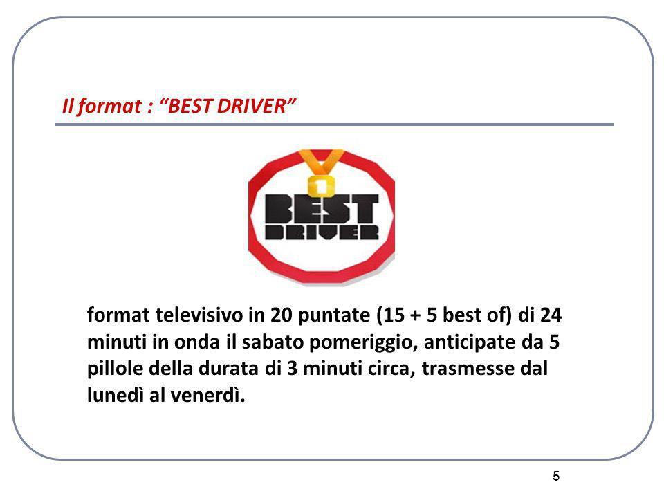 5 Il format : BEST DRIVER format televisivo in 20 puntate (15 + 5 best of) di 24 minuti in onda il sabato pomeriggio, anticipate da 5 pillole della durata di 3 minuti circa, trasmesse dal lunedì al venerdì.