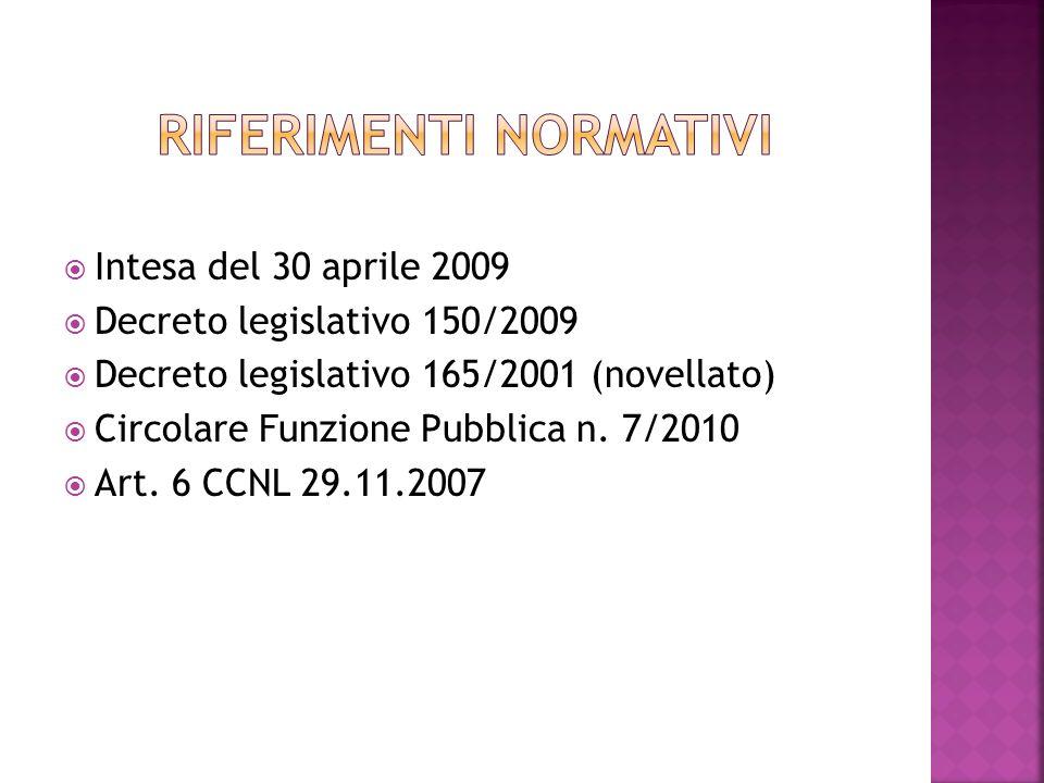 Intesa del 30 aprile 2009 Decreto legislativo 150/2009 Decreto legislativo 165/2001 (novellato) Circolare Funzione Pubblica n.