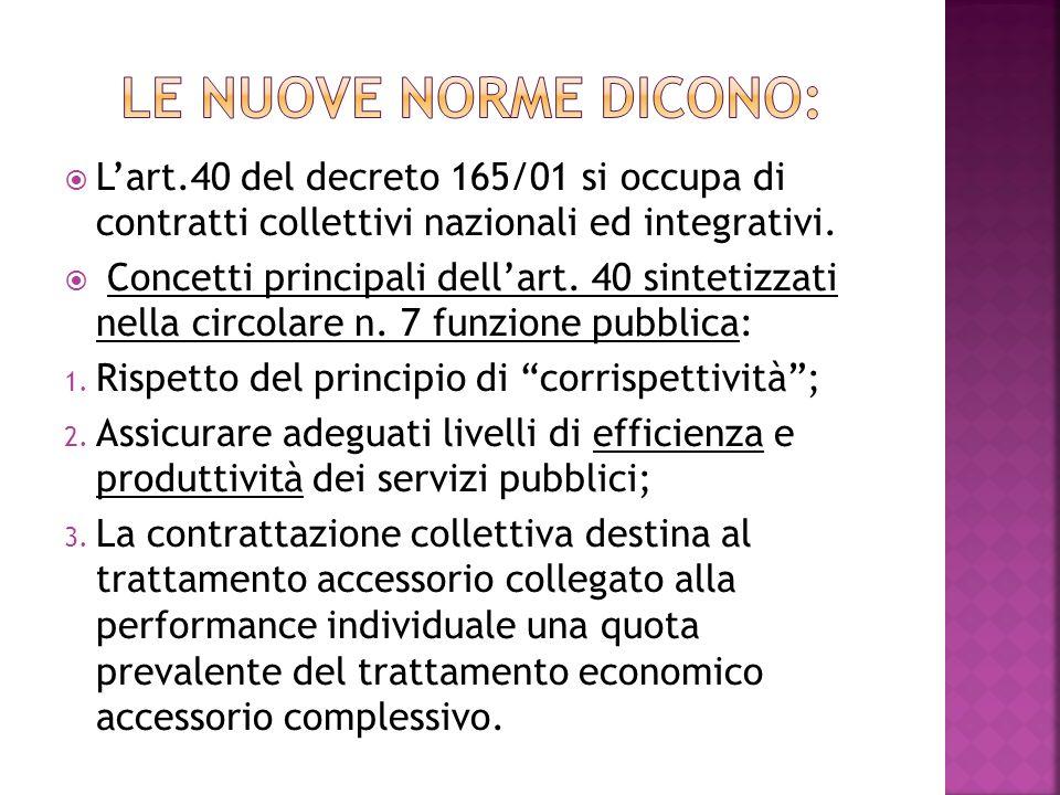 Lart.40 del decreto 165/01 si occupa di contratti collettivi nazionali ed integrativi.