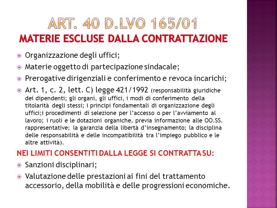 Organizzazione degli uffici; Materie oggetto di partecipazione sindacale; Prerogative dirigenziali e conferimento e revoca incarichi; Art.