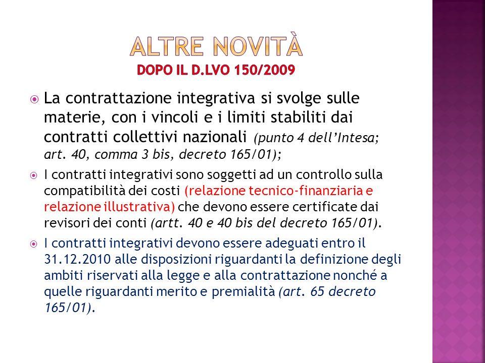 La contrattazione integrativa si svolge sulle materie, con i vincoli e i limiti stabiliti dai contratti collettivi nazionali (punto 4 dellIntesa; art.
