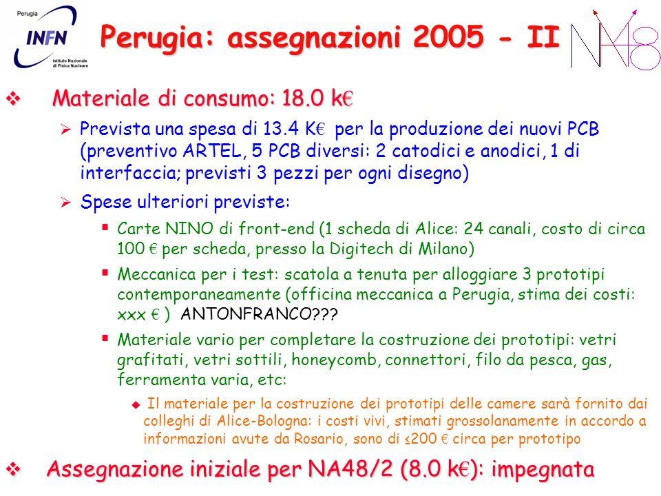 Perugia: assegnazioni 2005 - II Materiale di consumo: 18.0 k Materiale di consumo: 18.0 k Prevista una spesa di 13.4 K per la produzione dei nuovi PCB (preventivo ARTEL, 5 PCB diversi: 2 catodici e anodici, 1 di interfaccia; previsti 3 pezzi per ogni disegno) Spese ulteriori previste: Carte NINO di front-end (1 scheda di Alice: 24 canali, costo di circa 100 per scheda, presso la Digitech di Milano) Meccanica per i test: scatola a tenuta per alloggiare 3 prototipi contemporaneamente (officina meccanica a Perugia, stima dei costi: xxx ) ANTONFRANCO??.