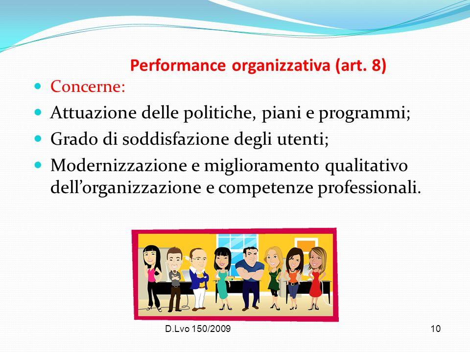 D.Lvo 150/200910 Performance organizzativa (art. 8) Concerne: Attuazione delle politiche, piani e programmi; Grado di soddisfazione degli utenti; Mode