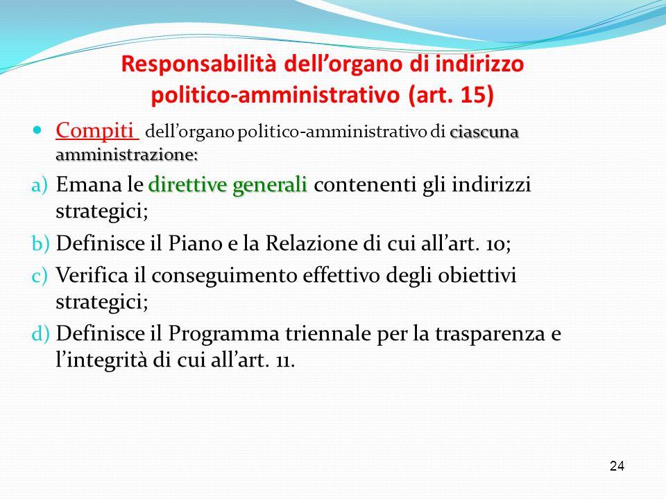 24 Responsabilità dellorgano di indirizzo politico-amministrativo (art. 15) ciascuna amministrazione: Compiti dellorgano politico-amministrativo di ci