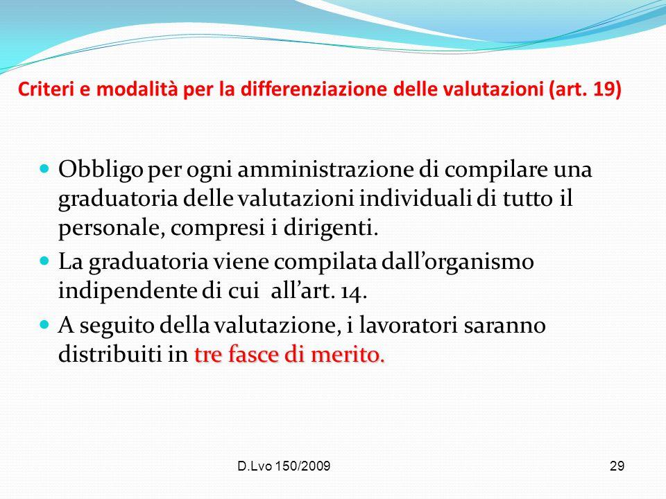 D.Lvo 150/200929 Criteri e modalità per la differenziazione delle valutazioni (art. 19) Obbligo per ogni amministrazione di compilare una graduatoria