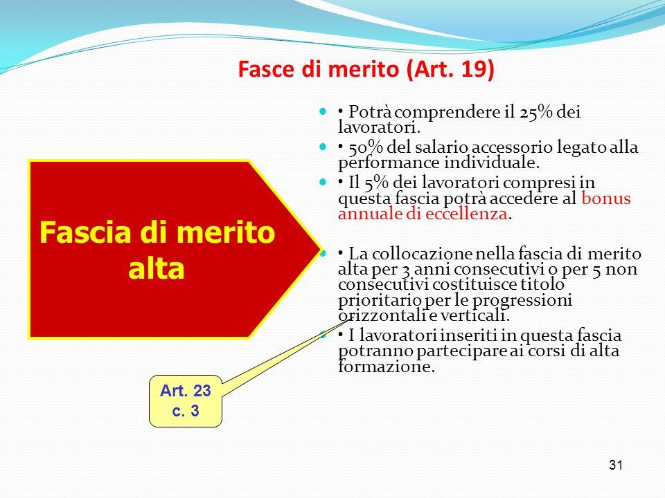 31 Fasce di merito (Art. 19) Potrà comprendere il 25% dei lavoratori. 50% del salario accessorio legato alla performance individuale. Il 5% dei lavora