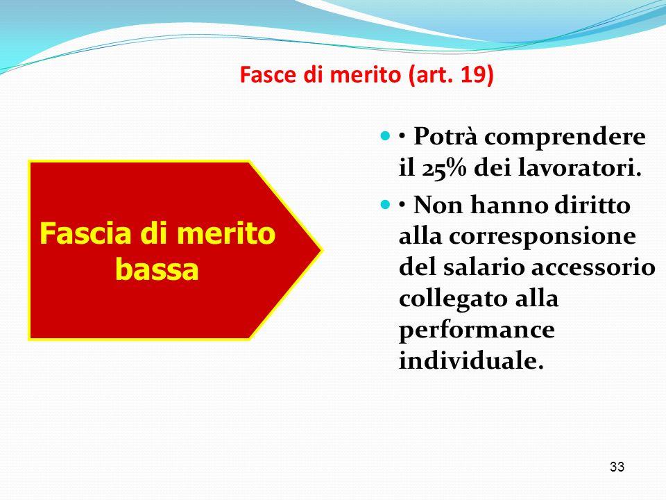 33 Fasce di merito (art. 19) Potrà comprendere il 25% dei lavoratori. Non hanno diritto alla corresponsione del salario accessorio collegato alla perf