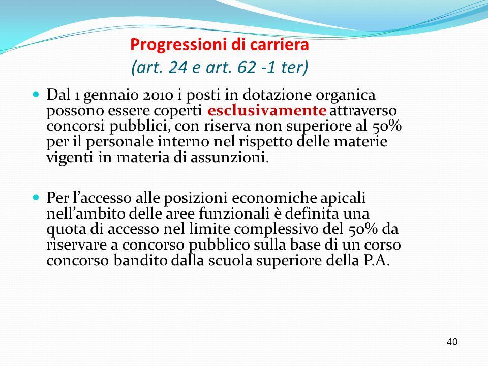 40 Progressioni di carriera (art. 24 e art. 62 -1 ter) Dal 1 gennaio 2010 i posti in dotazione organica possono essere coperti esclusivamente attraver