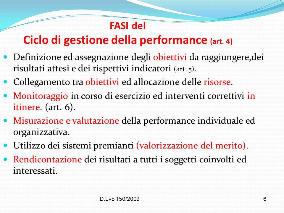 D.Lvo 150/20096 FASI del Ciclo di gestione della performance (art. 4) Definizione ed assegnazione degli obiettivi da raggiungere,dei risultati attesi