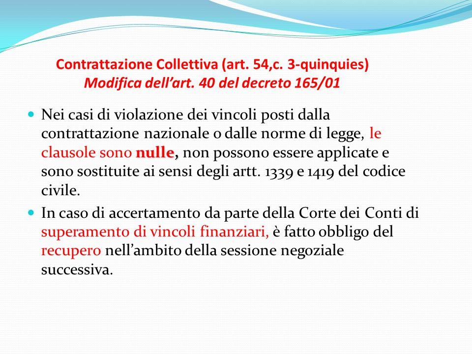 Contrattazione Collettiva (art. 54,c. 3-quinquies) Modifica dellart. 40 del decreto 165/01 nulle, Nei casi di violazione dei vincoli posti dalla contr
