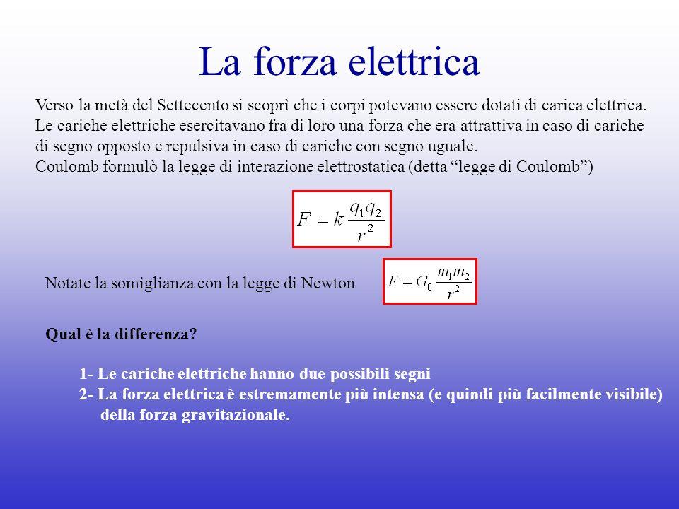 La forza elettrica Verso la metà del Settecento si scoprì che i corpi potevano essere dotati di carica elettrica. Le cariche elettriche esercitavano f