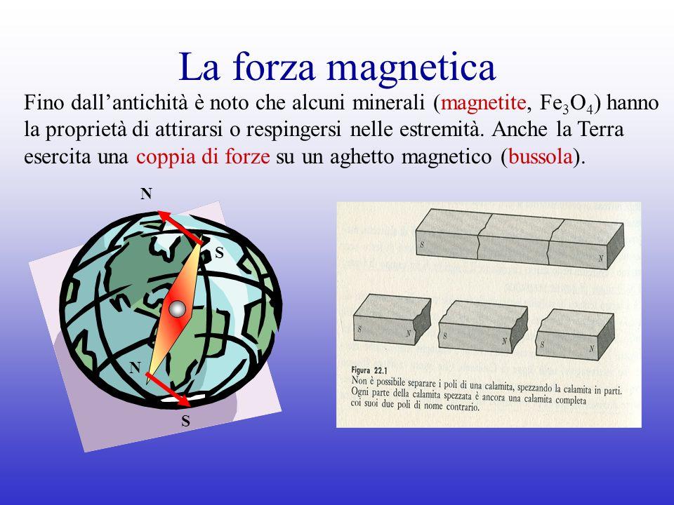 La forza magnetica N S N S Fino dallantichità è noto che alcuni minerali (magnetite, Fe 3 O 4 ) hanno la proprietà di attirarsi o respingersi nelle es