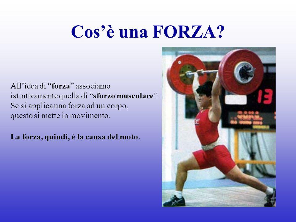 Cosè una FORZA? Allidea di forza associamo istintivamente quella di sforzo muscolare. Se si applica una forza ad un corpo, questo si mette in moviment