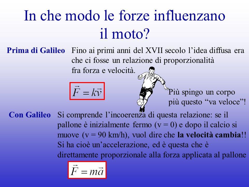 In che modo le forze influenzano il moto? Prima di GalileoFino ai primi anni del XVII secolo lidea diffusa era che ci fosse un relazione di proporzion