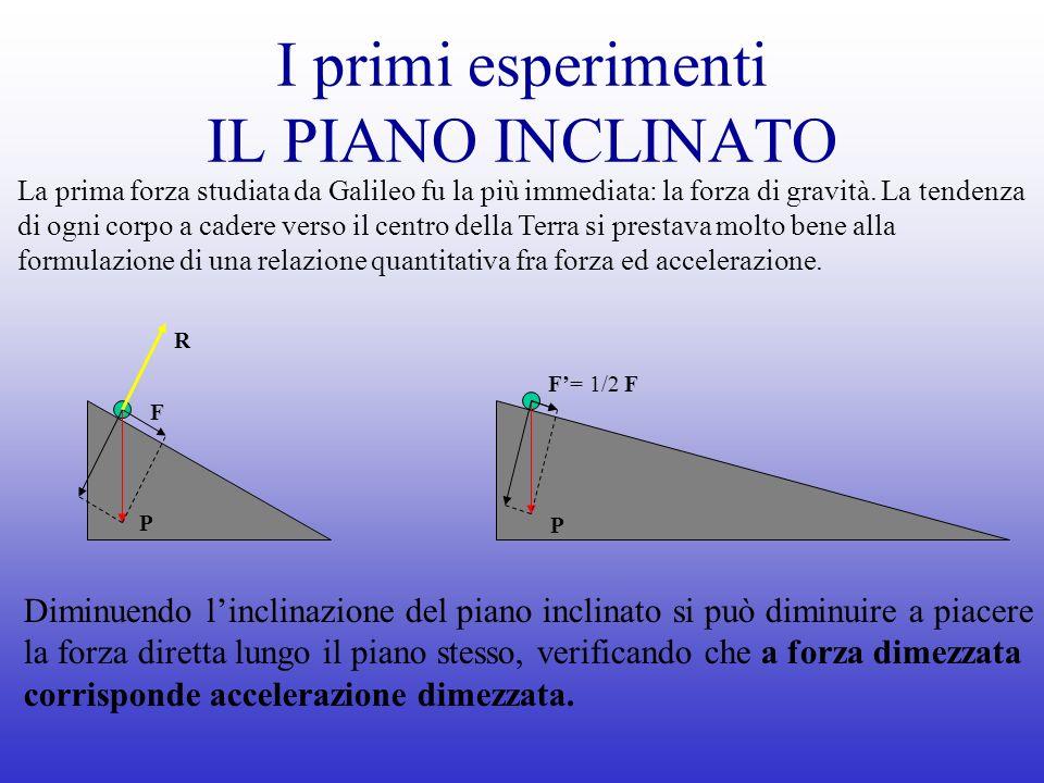 I primi esperimenti IL PIANO INCLINATO La prima forza studiata da Galileo fu la più immediata: la forza di gravità. La tendenza di ogni corpo a cadere