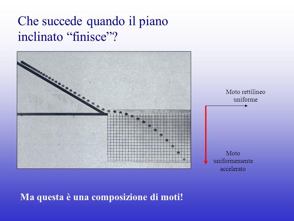 Teoria dellimpetus: il moto è rettilineo finché non si esaurisce la spinta iniziale Combinazione di due moti indipendenti che dà origine a una curva di caduta parabolica Moto dei proiettili secondo Aristotele e secondo Galileo